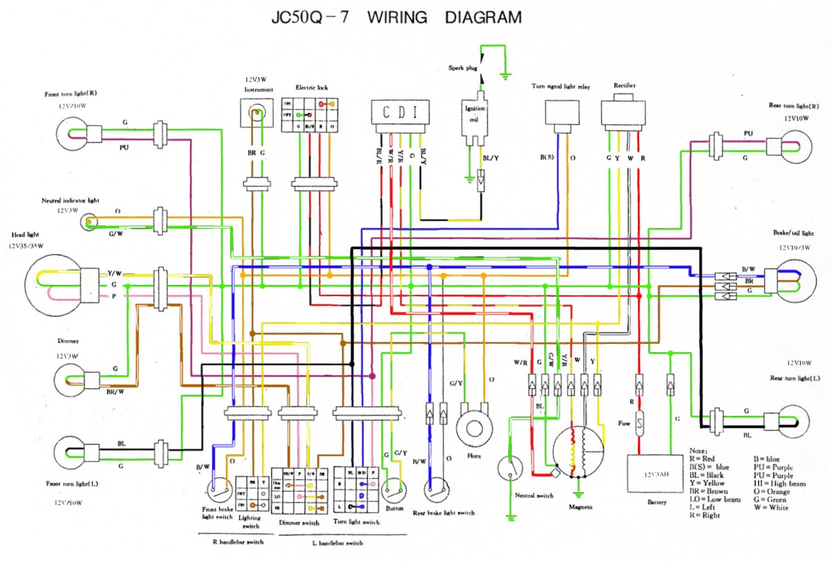 Lifan Motorcycle Wiring Diagram Diagrams 250 Atv 150cc Engine Wire Harness Xr50 Crf50 Wh02 125cc Chinese 125